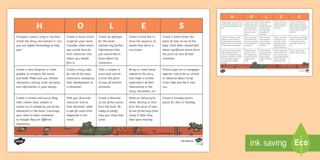 End of Book Summary Tasks Activity Sheet to Support Teaching on Holes - New Zealand Chapter Chat, Chapter Chat NZ, Chapter Chat, Holes, Summary Sheet, Louis Sachar