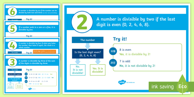 Divisibility Rules for 2 to 12 Display Posters - Maths Displays, divisibility rules, stage 7, stage 8, multiplication, times tables, numeracy project