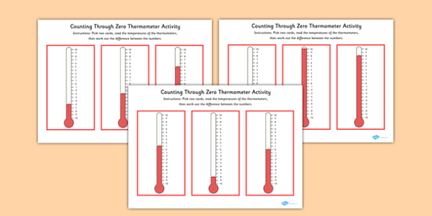 Counting Backwards Through Zero Thermometer Activity - counting
