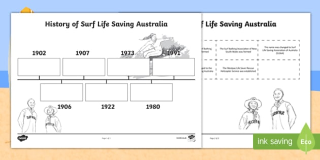 Surf Life Saving Australia timeline cut and paste Activity-Australia - Surf Life Saving Australia, australia, beach, surf surfing, life saver, lifeguard,Australia