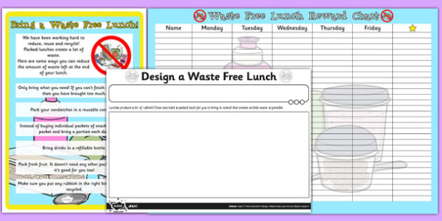 Waste Free Lunch Resource Pack - waste free, lunch, resource pack, resource, pack, waste, free