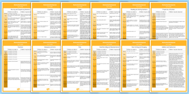 Foundation Phase Profile - Mathematical Development Display Posters Full and Compact Versions Welsh - Foundation Phase Profile, Mathematical Development, Planning, Display Posters, assess, plan, Wales