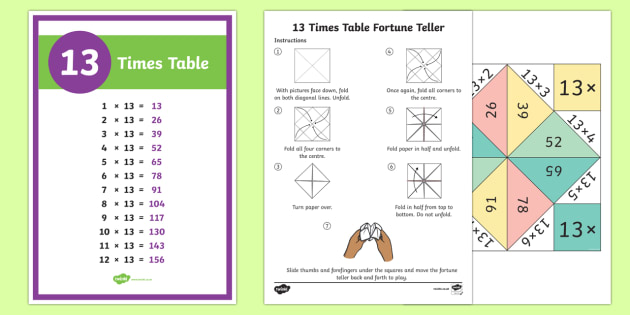 13 times table maths resources maths numeracy ks1 times for 13 times table test