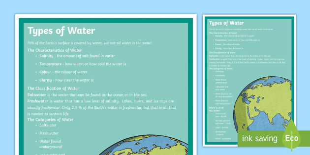 Types of Water Display Poster - All About Water, water, type, types of water, salinity, taste, colour, category, classification, cha