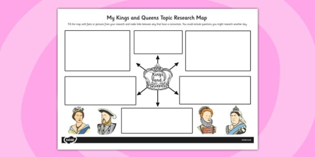 Kings and Queens Topic Research Map - research map, kings, queens