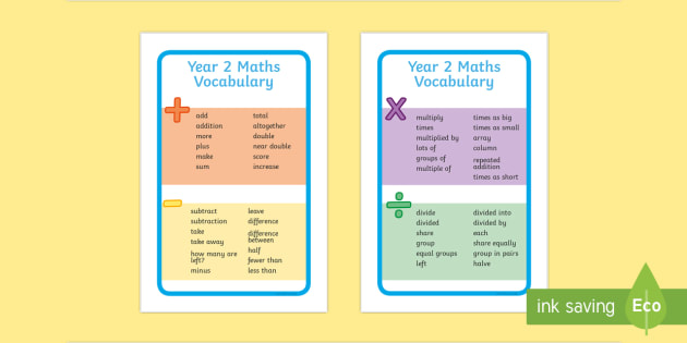 IKEA Tolsby Year 2 Maths Operations Word Prompt Frame