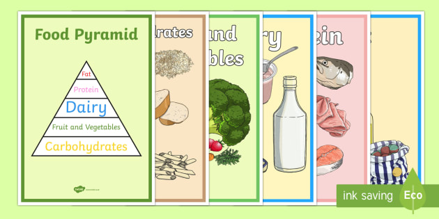Food Pyramid Display Posters - food pyramid, food groups, display, posters, banner, sign