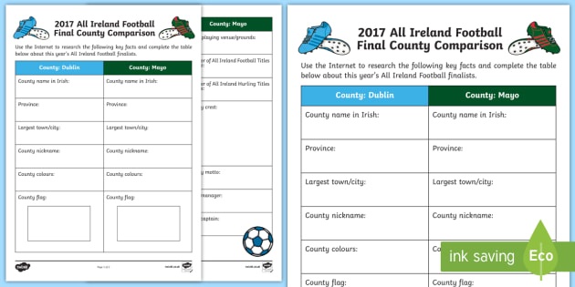 All Ireland Football Final County Comparison Research Activity Sheet-Irish, worksheet