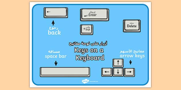 Keys On A Keyboard Display Posters Arabic/English