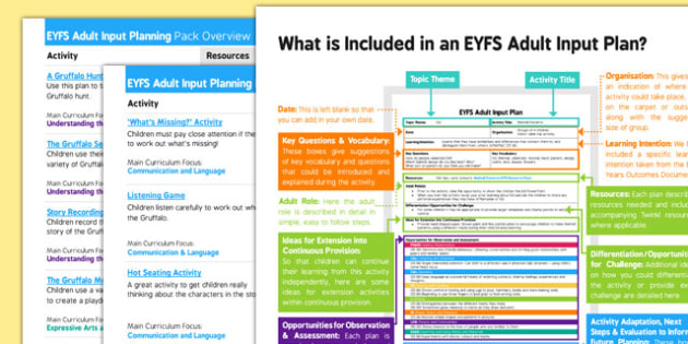 EYFS Adult Input Planning And Resource Pack to Support Teaching on The Gruffalo Overview - EYFS planning, Early Years, Continuous Provision, Julia Donaldson