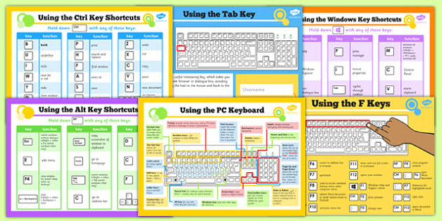 Using the PC Keyboard Help Posters - help, posters, keyboard