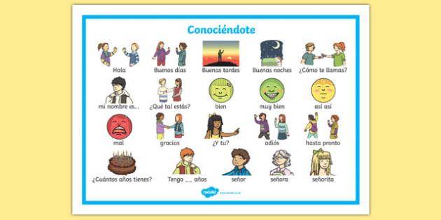 Tapiz de vocabulario Conociéndote - presentarme, presentaciones, introducion, introducir, hacer amigos, iniciar conversacion