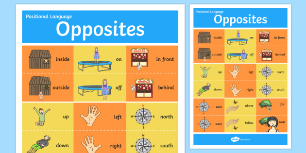 Positional Language Display Poster - positional language, position, language, display poster