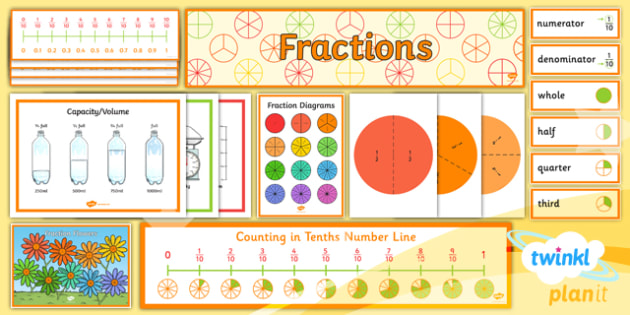 PlanIt Y3 Fractions Display Pack - Fractions, Display, poster, banner