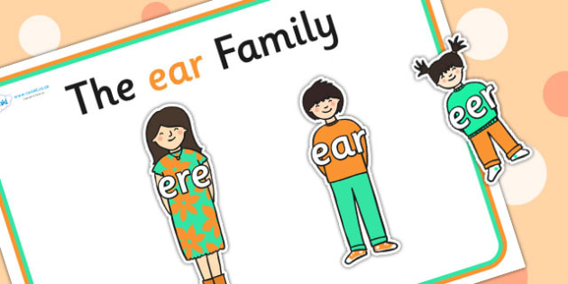 Ear Sound Family Cut Outs - sound families, sounds, cutouts, cut