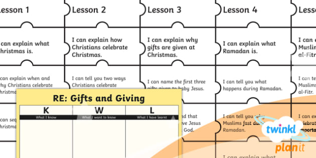 RE: Gifts and Giving Year 1 Assessment Pack