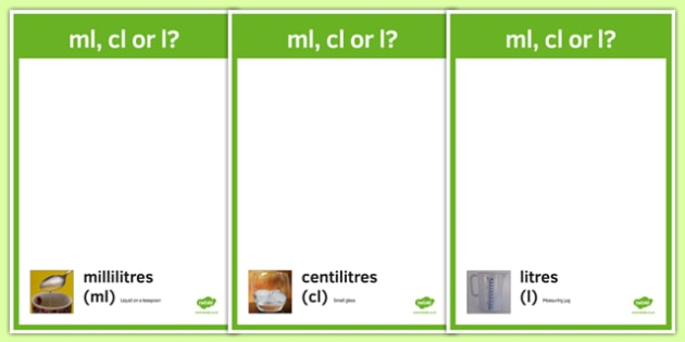 Maths Intervention Capacity Unit Poster Template - SEN, special needs, intervention, maths, measure, capacity