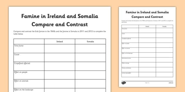 Famine in Ireland and Somalia Compare and Contrast Activity Sheet - Famine, Ireland, Somalia, compare, contrast, activity sheet, worksheet