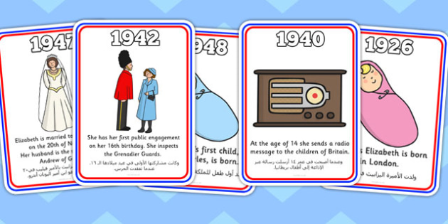 The Life of Queen Elizabeth II Arabic Translation - arabic, queen