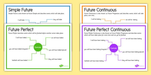 Future Tenses Posters - future tense, posters, display posters, display, future, tenses