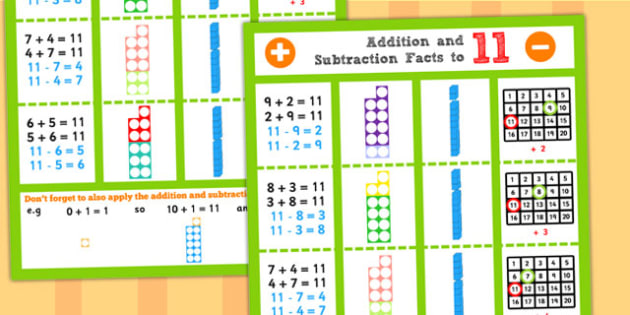 Addition and Subtraction Facts to 11 Display Poster - Maths, Add