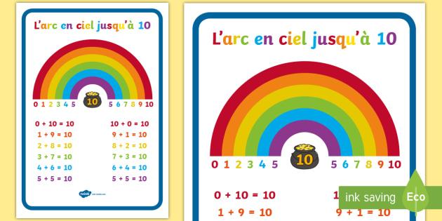 Poster : L'arc en ciel jusqu'à dix - Mathématiques, maths, affiche, addition, dix, somme,cycle 1, cycle 2, maths,French