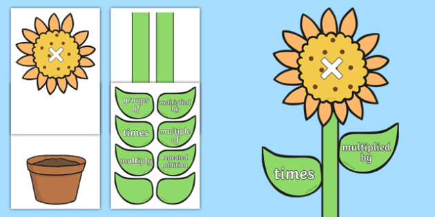 Maths Multiplication Vocabulary Flower Display - maths, multiplication, vocabulary, flower, display