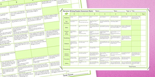 Narrative Writing Student Assessment Rubric - australia, Narrative, Rubric, Marking, Assessment, NAPLAN, Australian