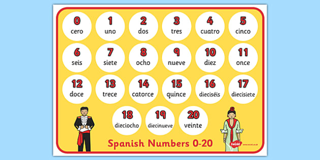 Spanish Numbers 0 20 Display Poster Spanish Spanish Numbers