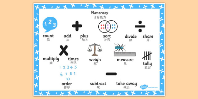 Numeracy Instructions Word Mat Chinese Mandarin Translation - chinese mandarin, numeracy, word mat, instructions