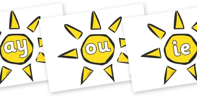 Phase 5 Phonemes on Weather Symbols (Sun) - Phonemes, phoneme, Phase 5, Phase five, Foundation, Literacy, Letters and Sounds, DfES, display