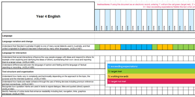 Australian Curriculum Year 4 English Assessment Tracker-Australia