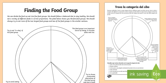 finding the food group activity sheet english italian finding. Black Bedroom Furniture Sets. Home Design Ideas