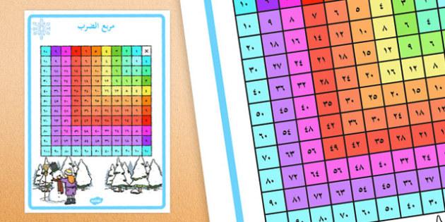 مربع الشتاء لضرب الأعداد - الضربـ حساب، رياضيات، ضرب الأعداد