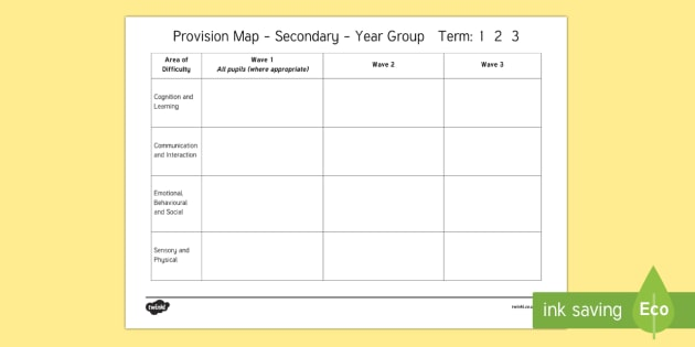 Provision Map by Areas of Need on SEN COP Secondary Pro Forma - Provision Map, OFSTED, SENCo Planning, Intervention Tracking, Special EducationaL Needs, SENCo, SEND