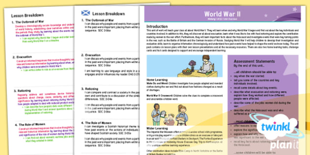 History World War II CfE Second Level Overview
