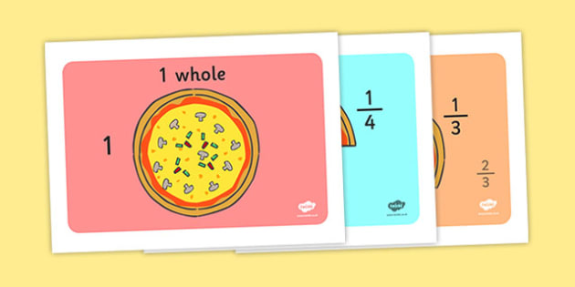 Pizza Fraction Display Posters With Symbols - fractions, math