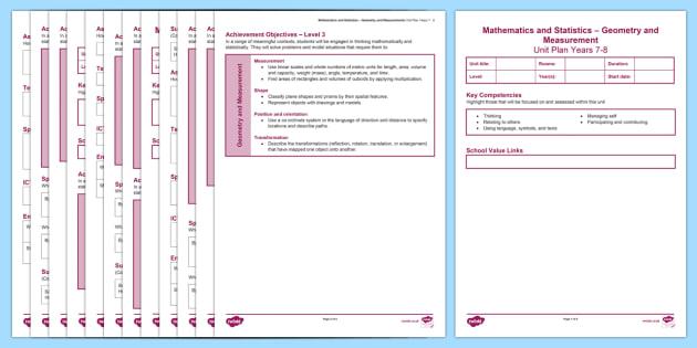 New Zealand Maths Years 7 8 Unit Plan Template - New Zealand Class Management, planning template, planning frame