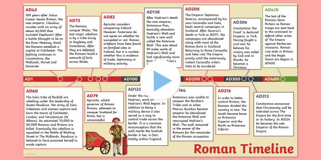 The Romans Timeline PowerPoint - timeline, powerpoint, romans
