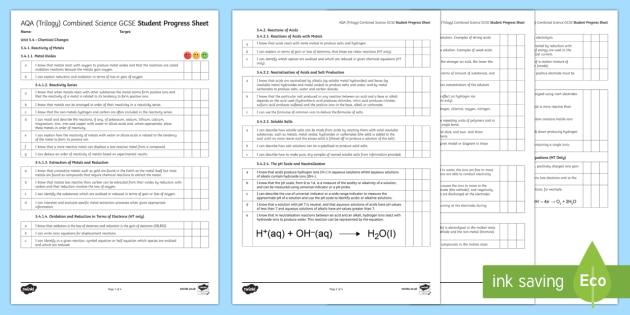AQA (Trilogy) Unit 5.4 Chemical Changes Student Progress Sheet