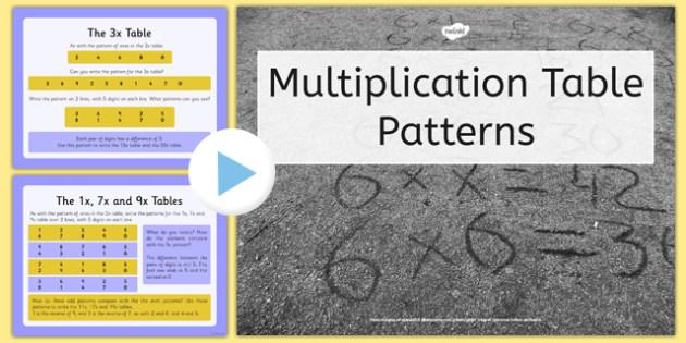 Multiplication Tables Patterns Starter Presentation - multiplication, tables, patterns, starter, presentation