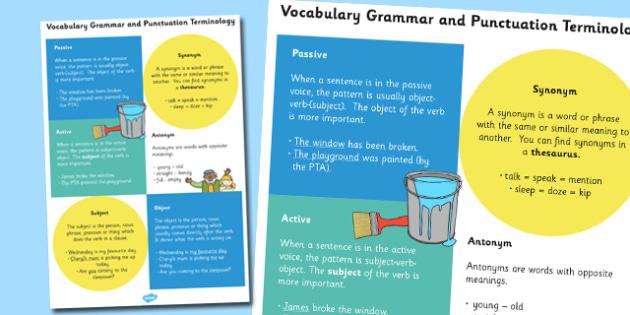 Y6 Vocabulary Grammar Punctuation Terminology Definition Poster