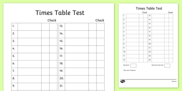 Editable Times Tables Test Template - multiplication, challenge