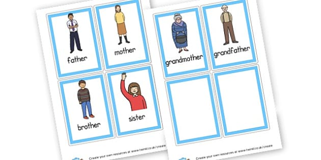 Familiar terms (eng) - Ourselves & All About Me Literacy Primary Resources, bodies