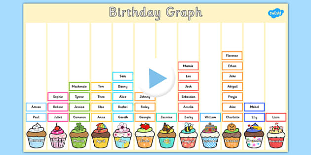 Editable Class Birthday Graph Powerpoint Editable Class Graph and Velocity Download Free Graph and Velocity [gmss941.online]