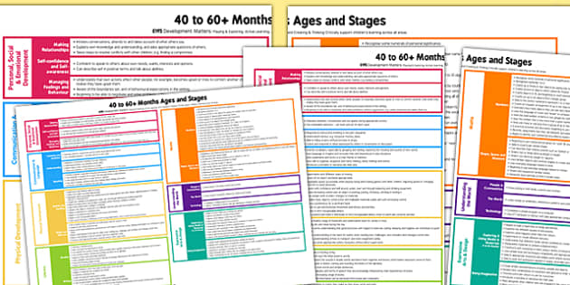 EYFS Early Years Outcomes Posters 40-60 Months - Early, Years