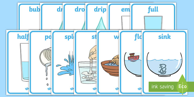 Water Primary Resources, water topic, posters, visual aids