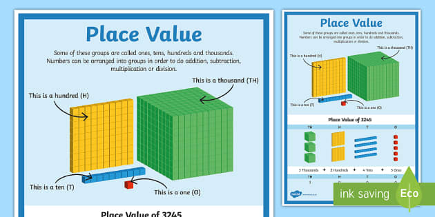 place value poster large place value place value poster. Black Bedroom Furniture Sets. Home Design Ideas