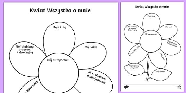 Karta Kwiat Wszystko o mnie po polsku
