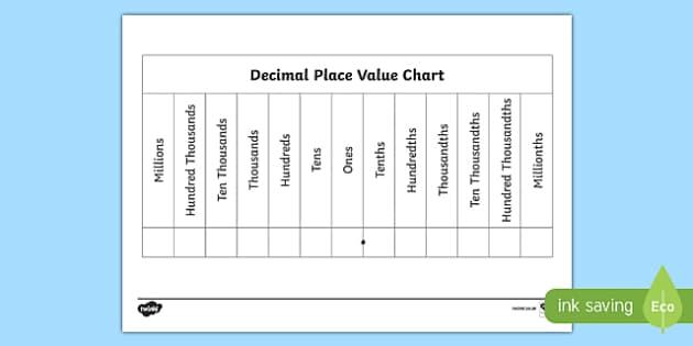 place value chart with decimals worksheet. Black Bedroom Furniture Sets. Home Design Ideas